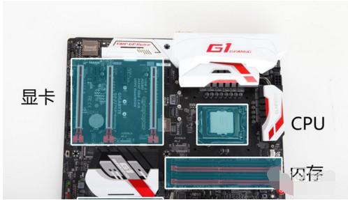 3-主板有机的连接电脑的各硬件